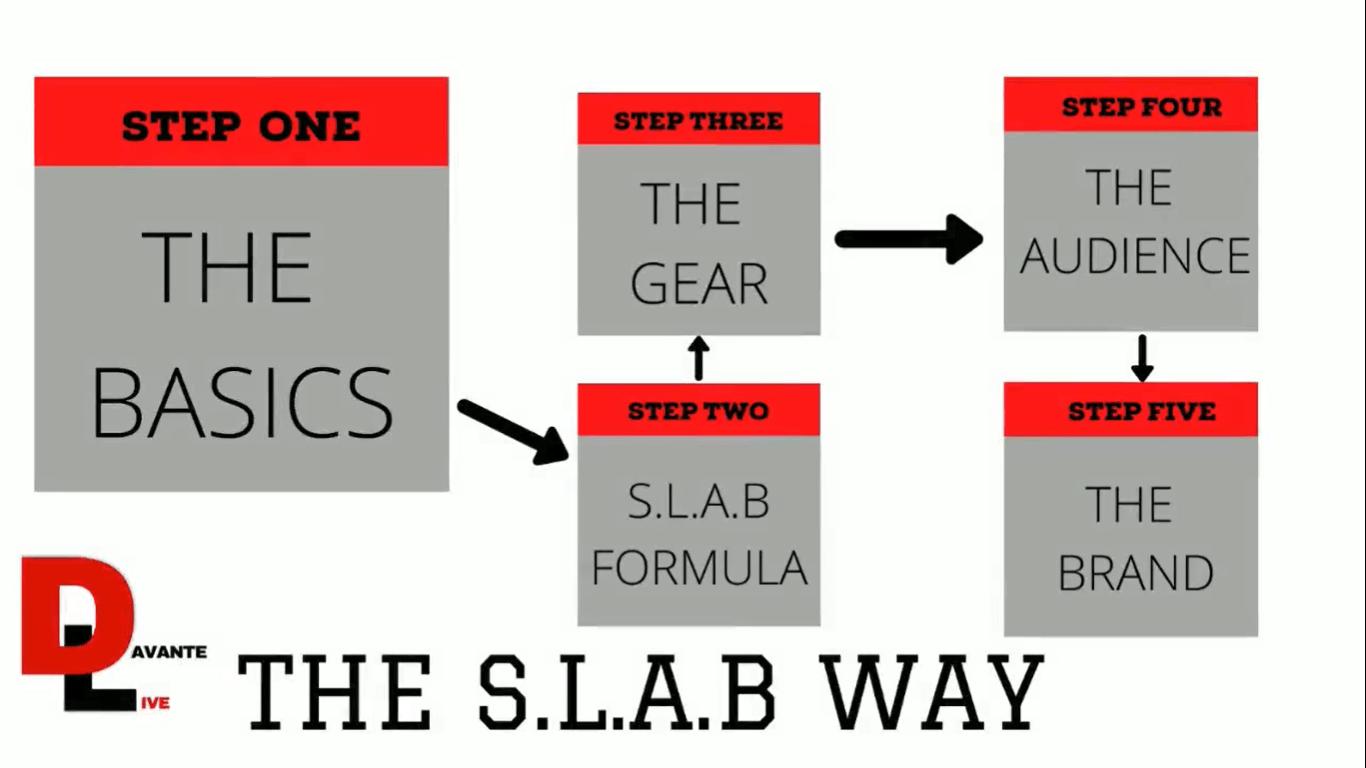 how-to-live-stream-like-a-boss-the-slab-way